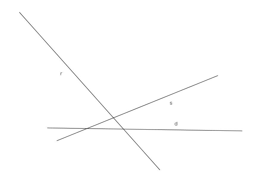 parabola_tanxente