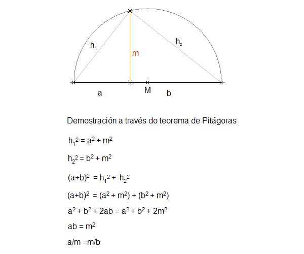 teorema_da_altura