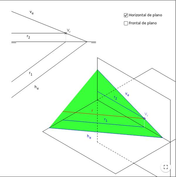 horizontal_e_frontal_de_plano