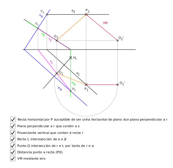 distancia_de_punto_a_recta