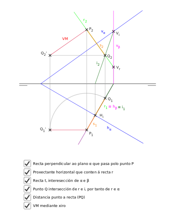 distancia_punto_a_plano