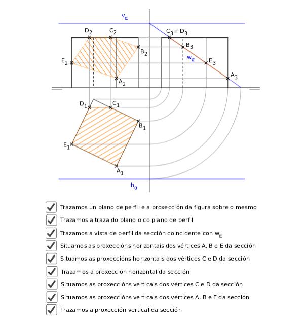 seccion_dun_cubo_cun_plano_paralelo_a_lt