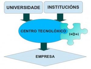 I+D+i_1